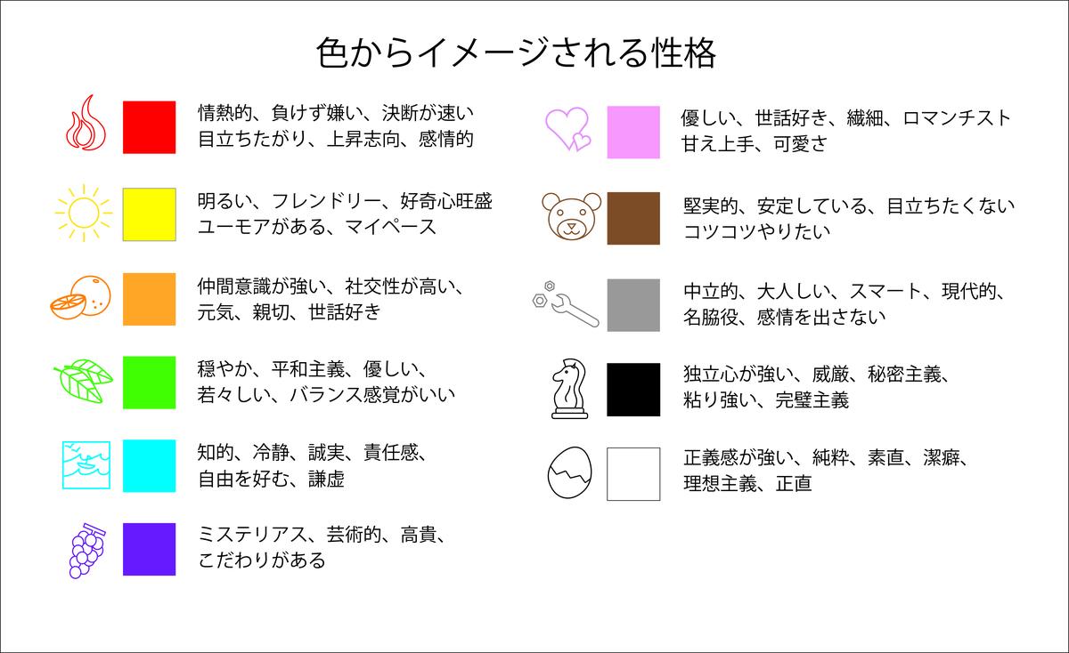 f:id:yuzuhiko_persol:20200619134016j:plain