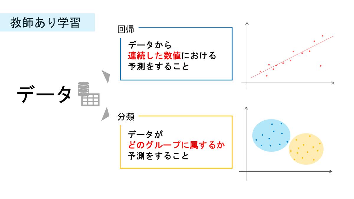 f:id:yuzuhiko_persol:20200630100834p:plain
