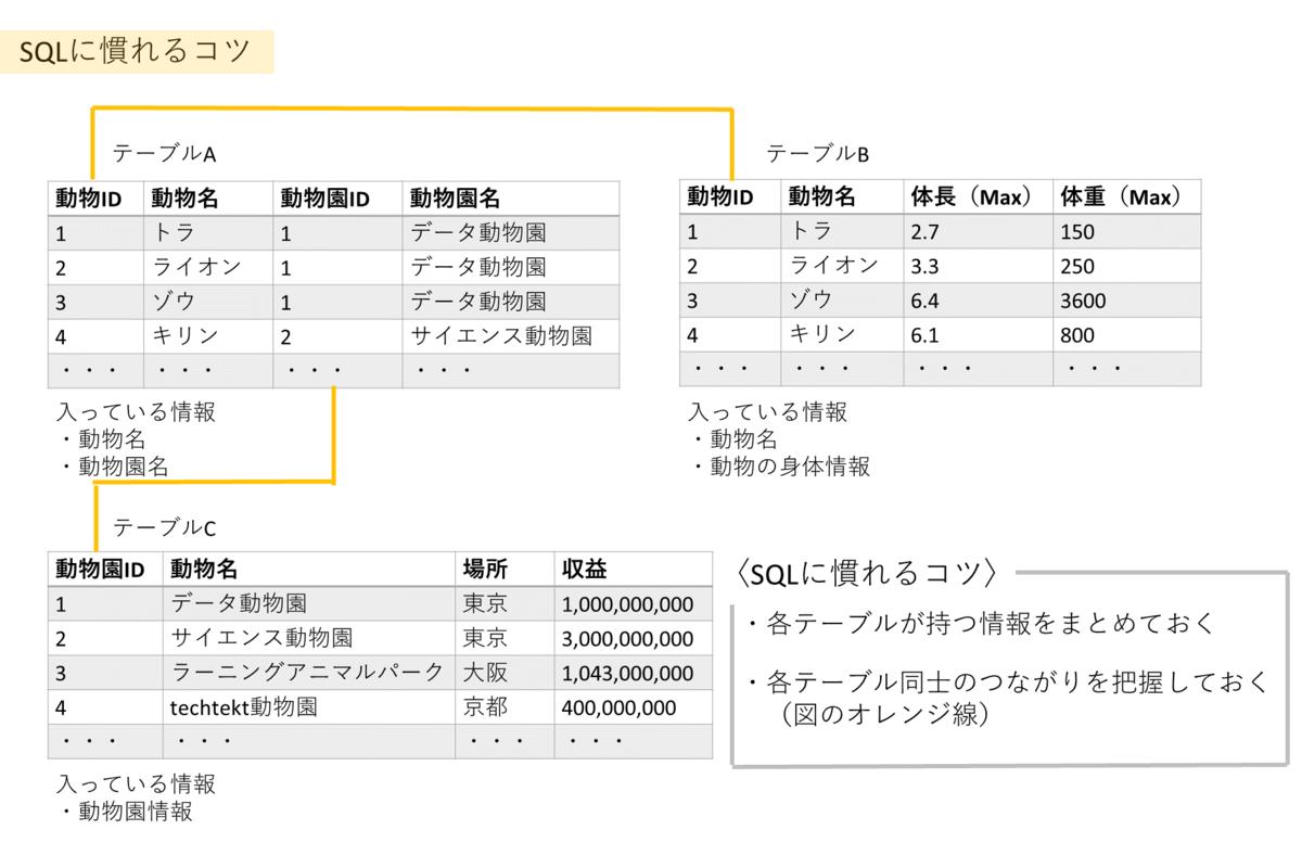 f:id:yuzuhiko_persol:20200707113427p:plain
