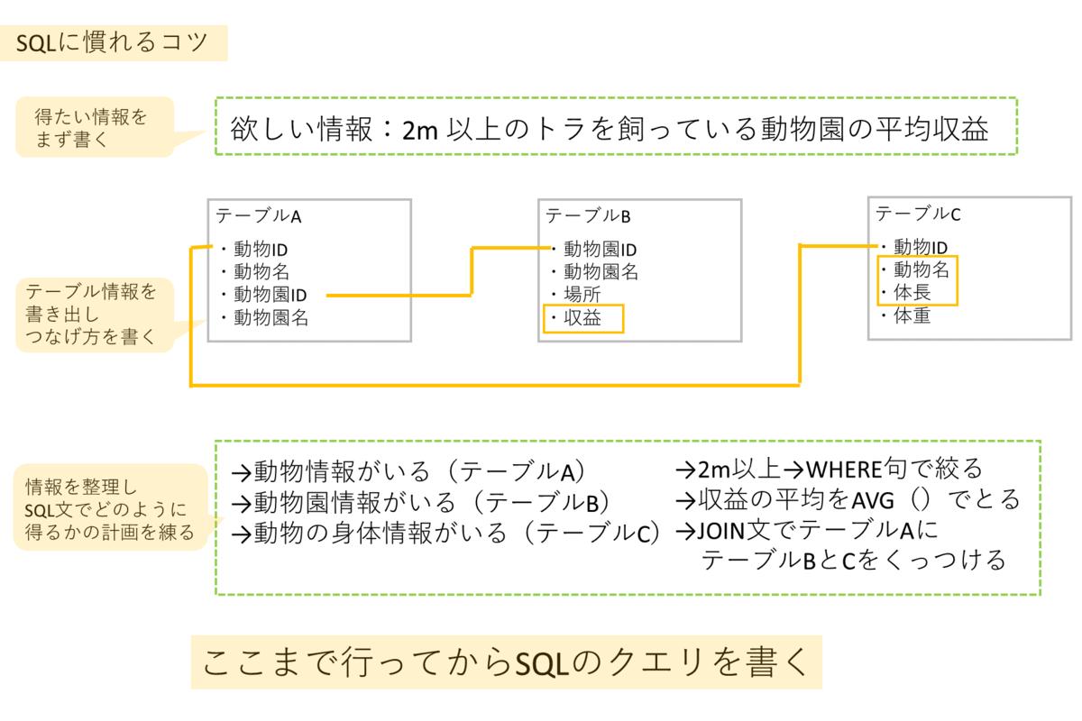 f:id:yuzuhiko_persol:20200707113442p:plain