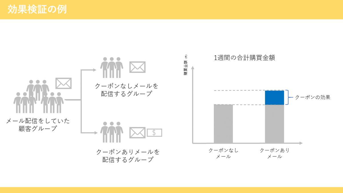 f:id:yuzuhiko_persol:20200804113425p:plain
