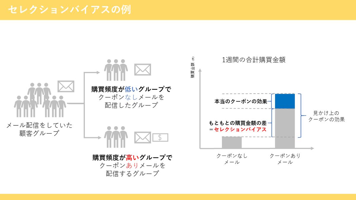 f:id:yuzuhiko_persol:20200804115621p:plain