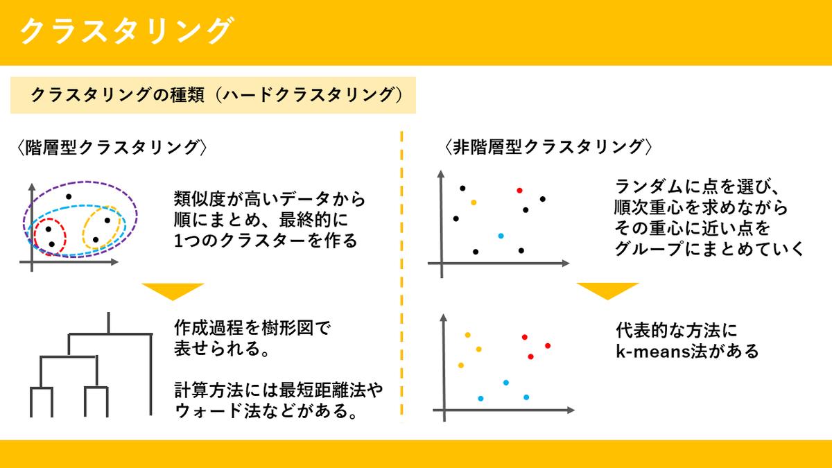 f:id:yuzuhiko_persol:20200915092941p:plain