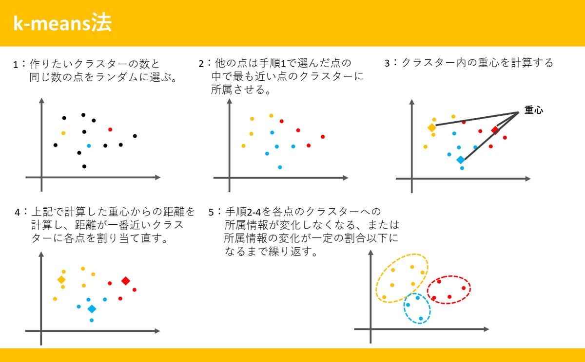f:id:yuzuhiko_persol:20200915095823p:plain
