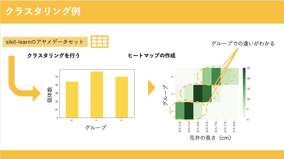 f:id:yuzuhiko_persol:20200916114316p:plain