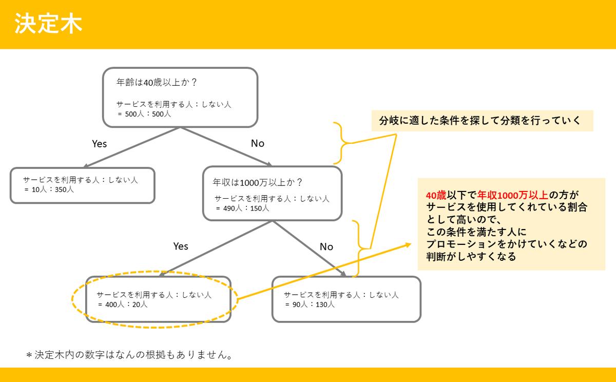 f:id:yuzuhiko_persol:20200917133218p:plain