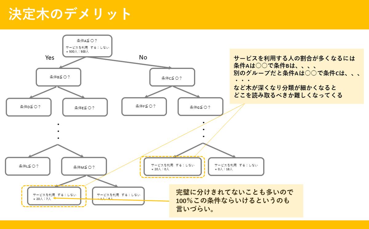 f:id:yuzuhiko_persol:20200917135729p:plain