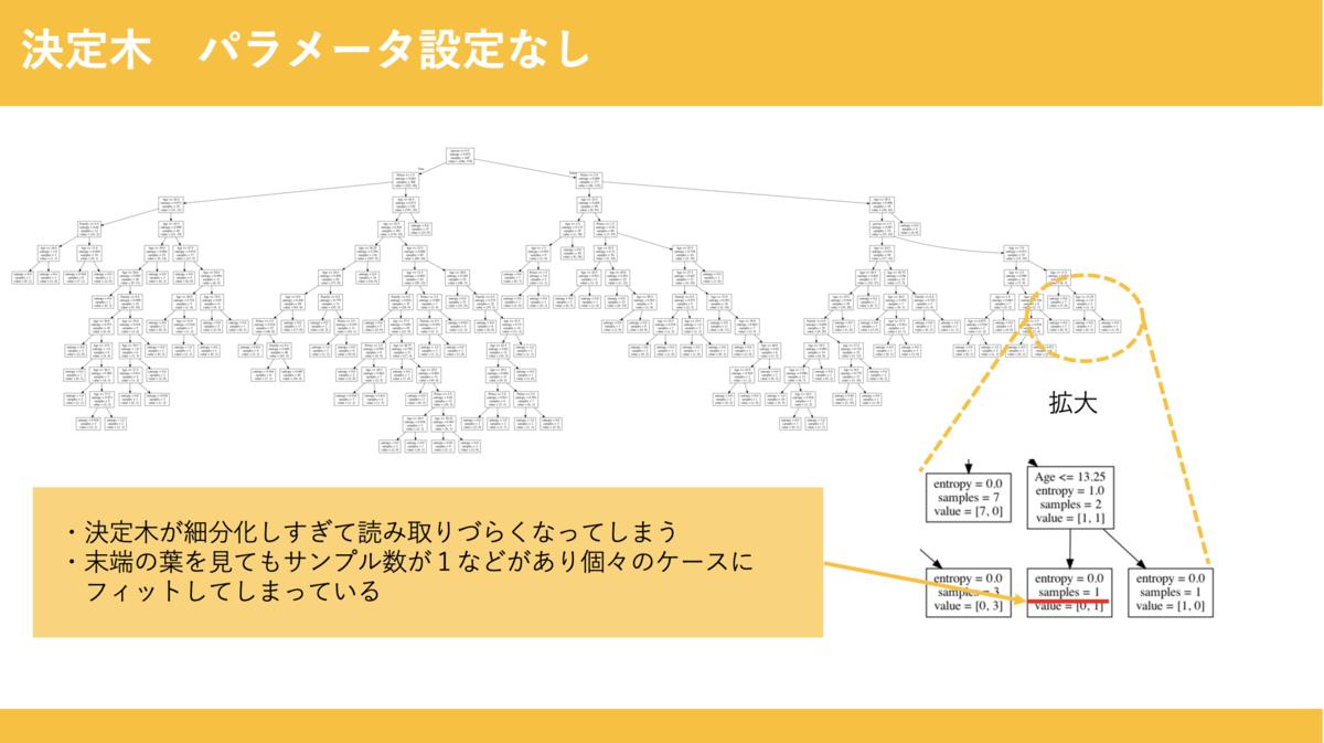 f:id:yuzuhiko_persol:20200918091237p:plain