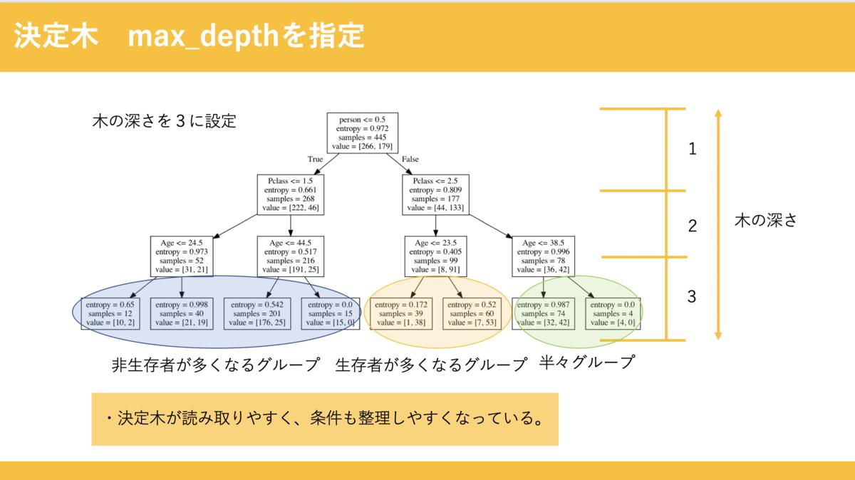 f:id:yuzuhiko_persol:20200918145009p:plain