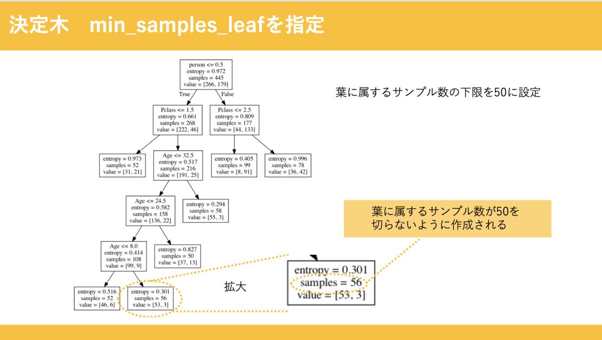f:id:yuzuhiko_persol:20200918150321p:plain