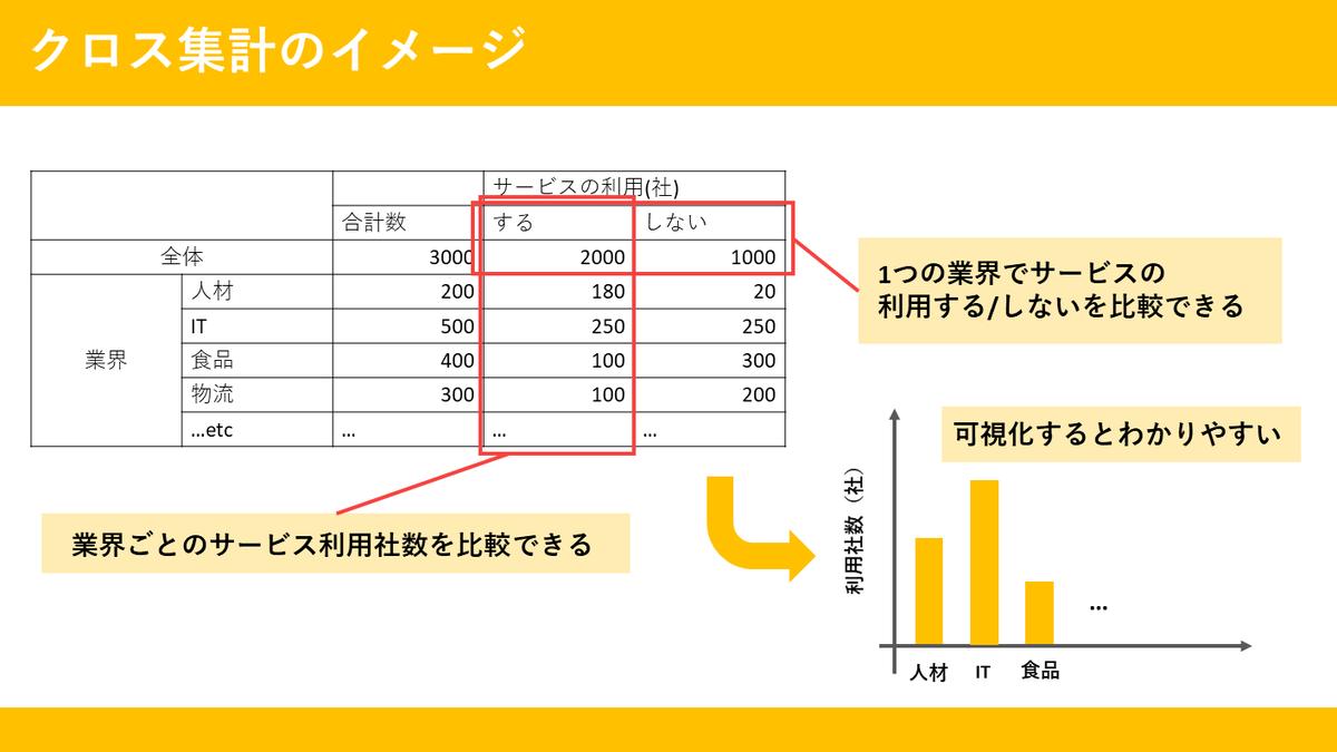 f:id:yuzuhiko_persol:20200923103606p:plain