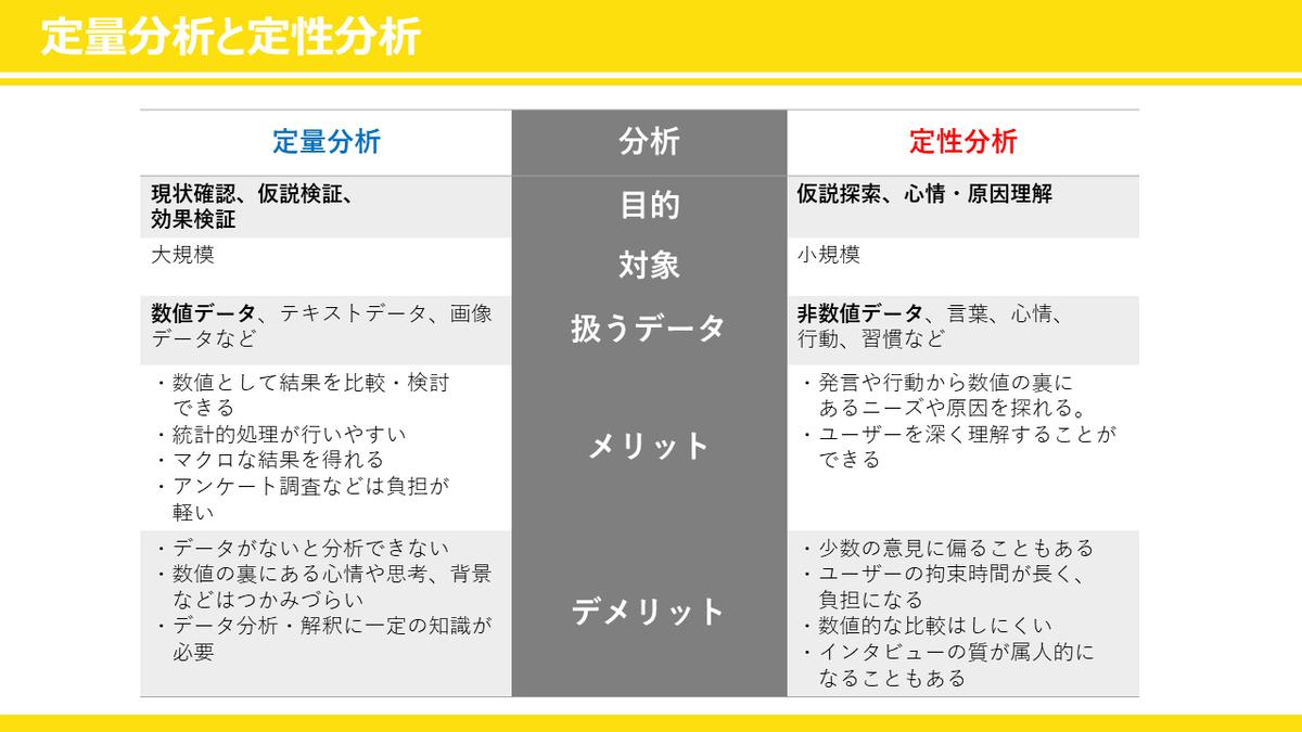 f:id:yuzuhiko_persol:20201015100502p:plain