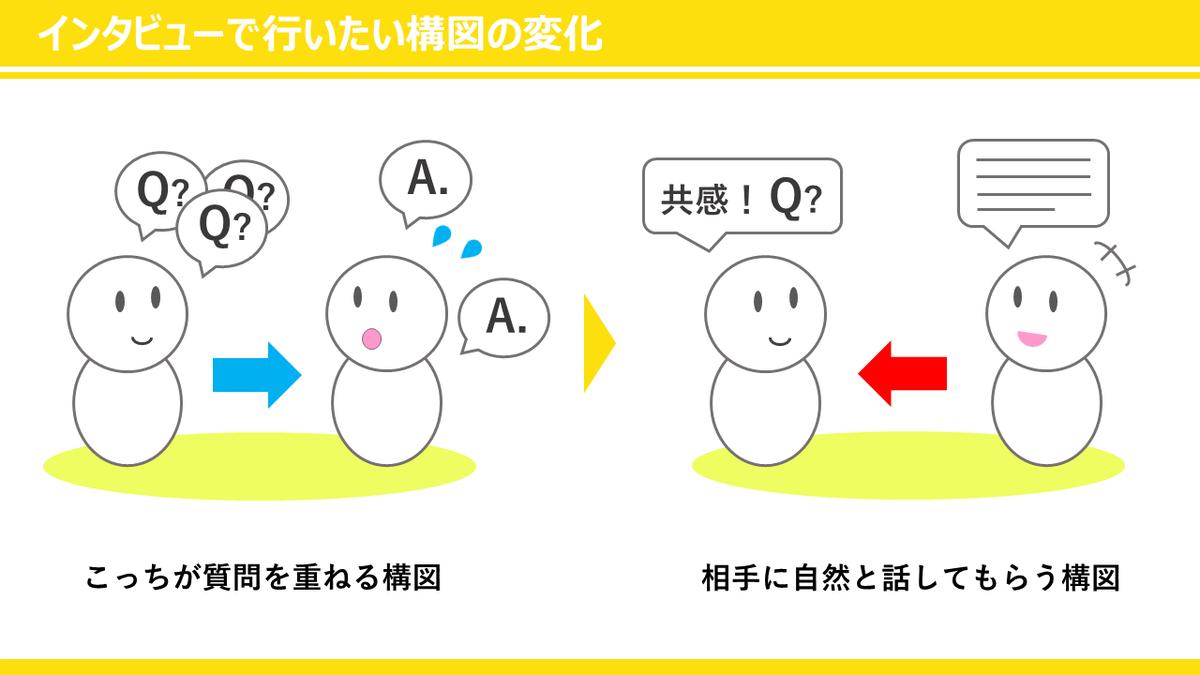 f:id:yuzuhiko_persol:20201027095144p:plain