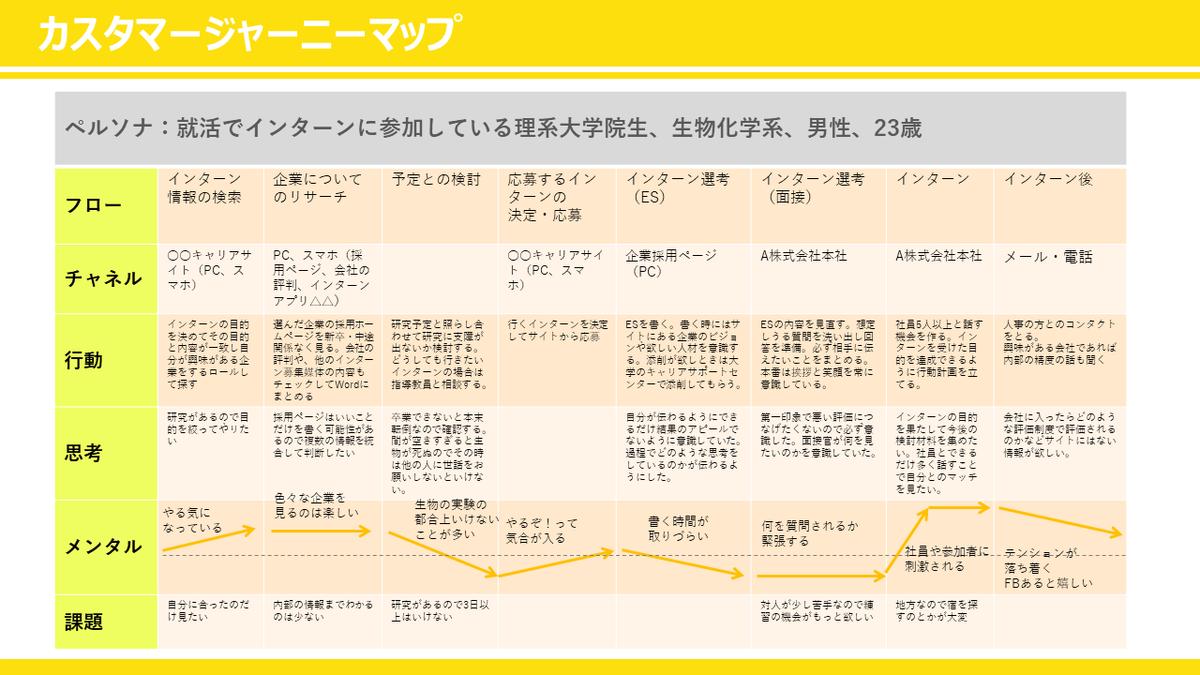 f:id:yuzuhiko_persol:20201027134441p:plain