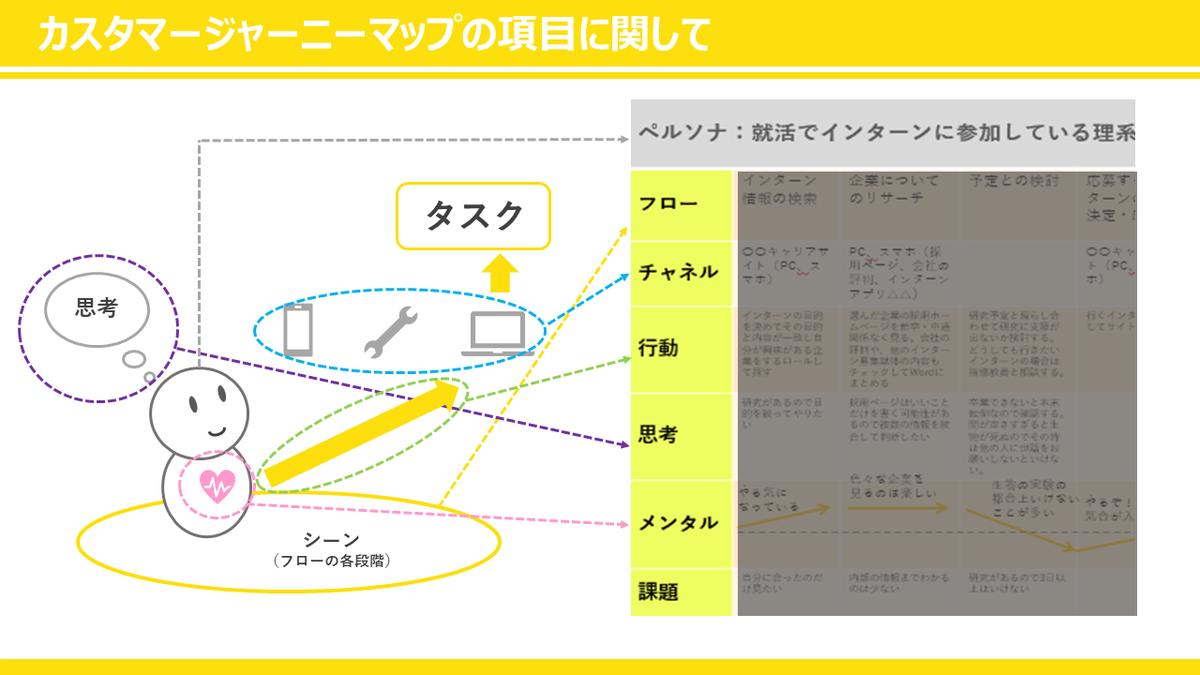 f:id:yuzuhiko_persol:20201027134501p:plain