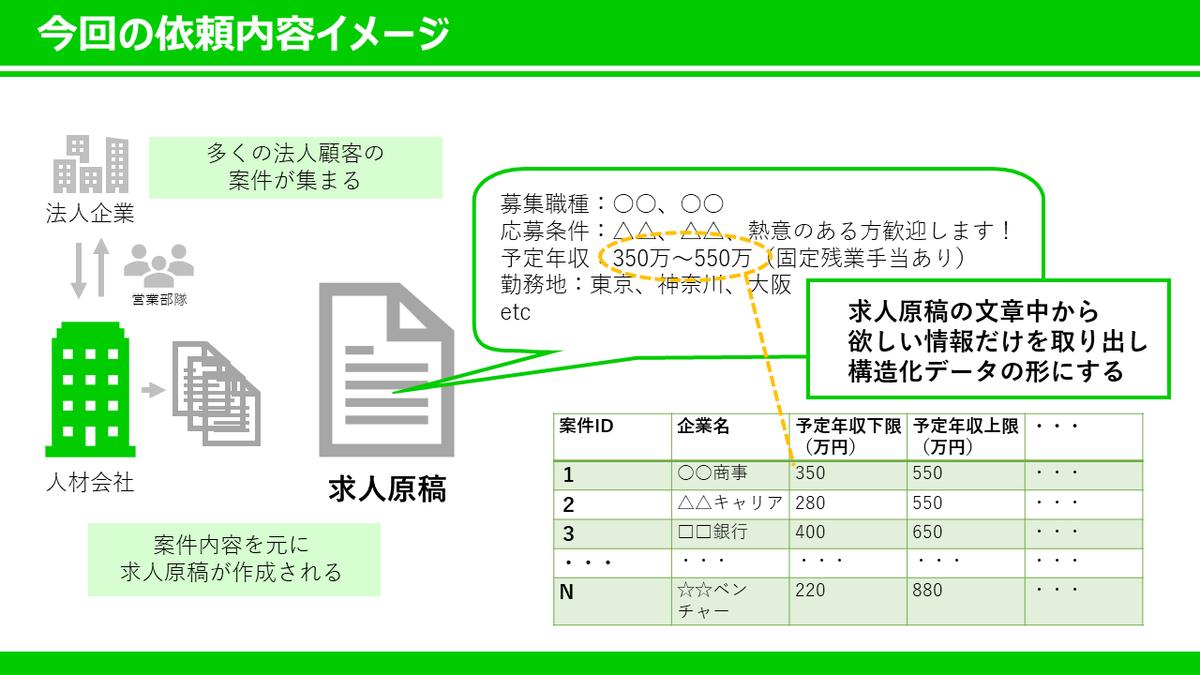 f:id:yuzuhiko_persol:20201204105323p:plain