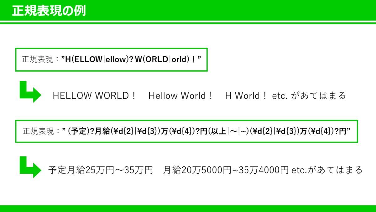 f:id:yuzuhiko_persol:20201204105340p:plain