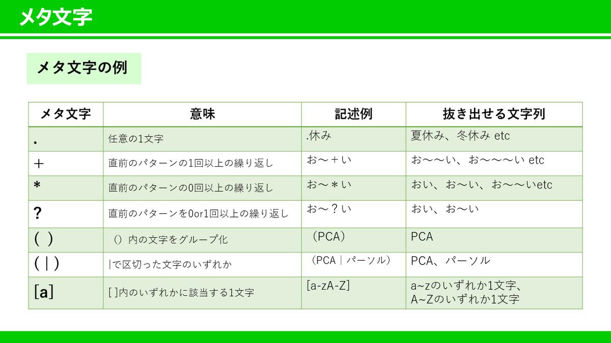 f:id:yuzuhiko_persol:20201204105353p:plain