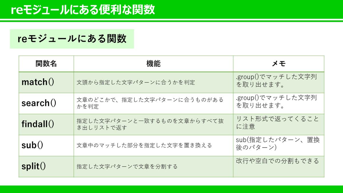 f:id:yuzuhiko_persol:20201204105410p:plain