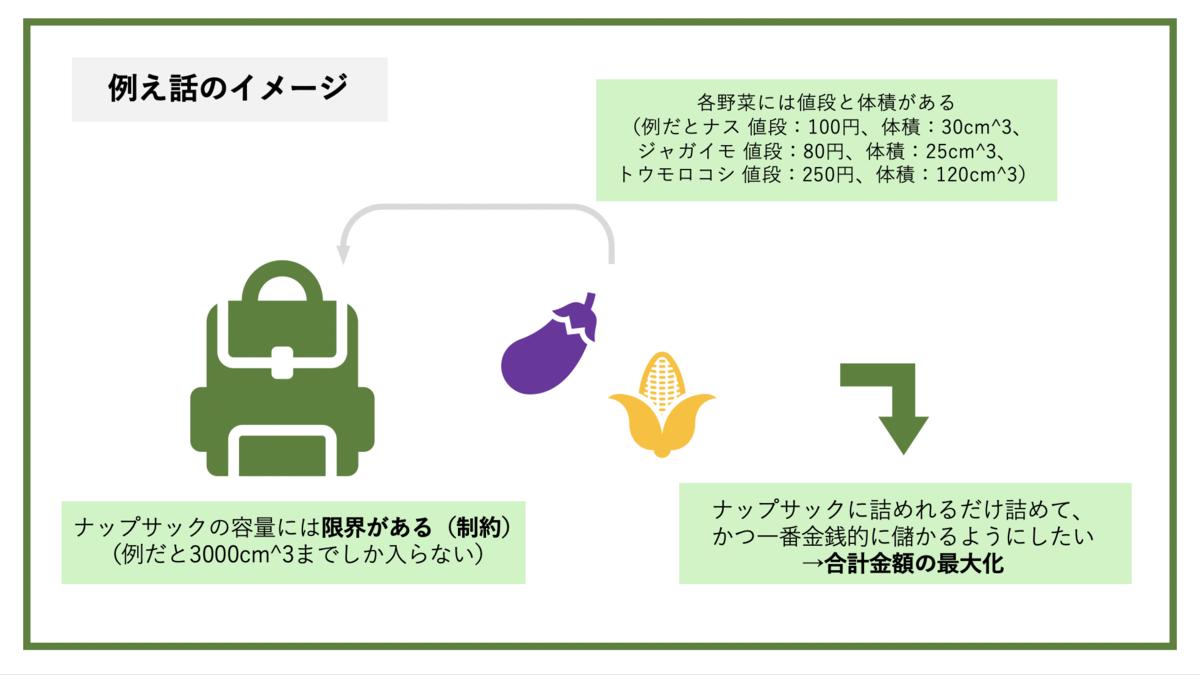 f:id:yuzuhiko_persol:20201208210824p:plain