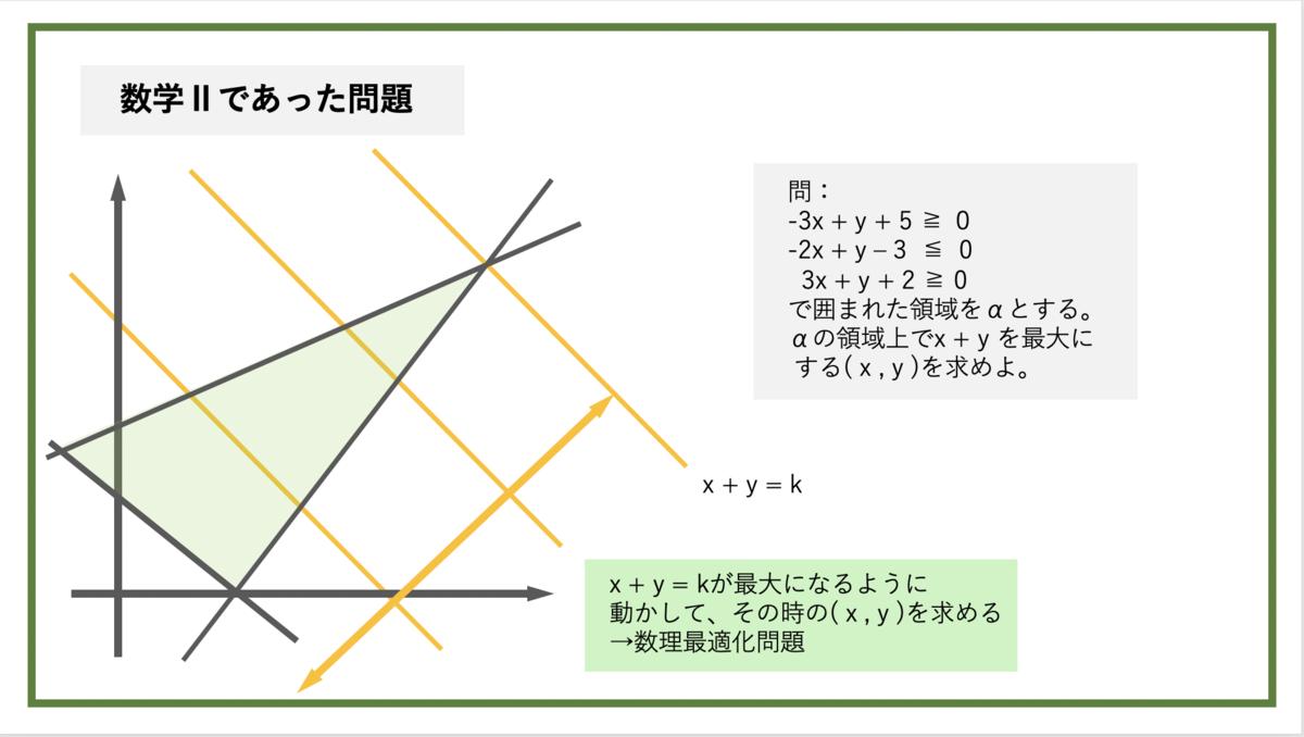 f:id:yuzuhiko_persol:20201208210851p:plain