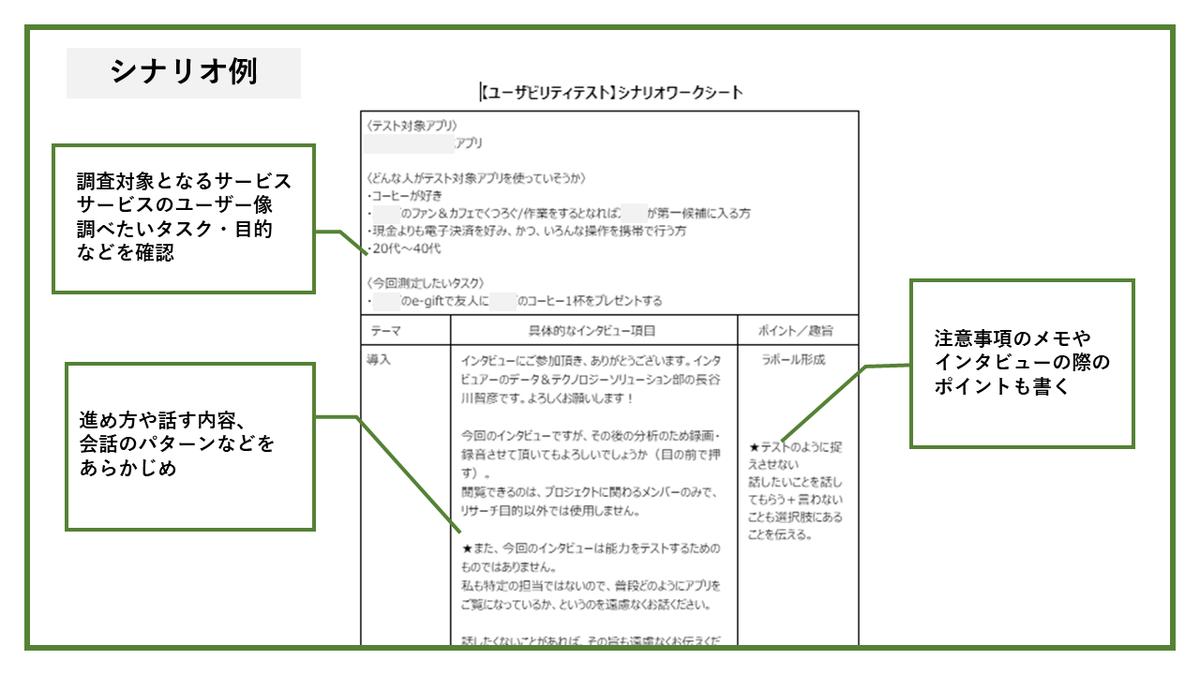 f:id:yuzuhiko_persol:20210114164322p:plain