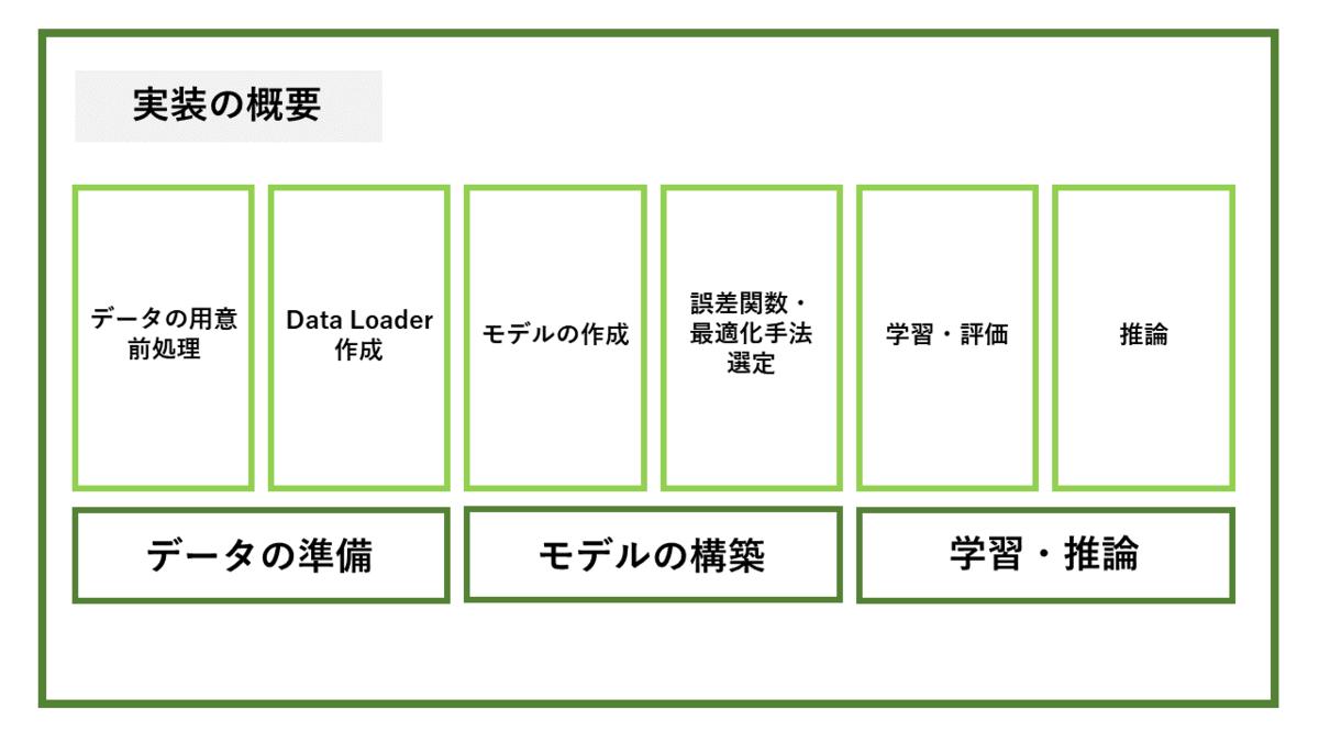 f:id:yuzuhiko_persol:20210315200515p:plain