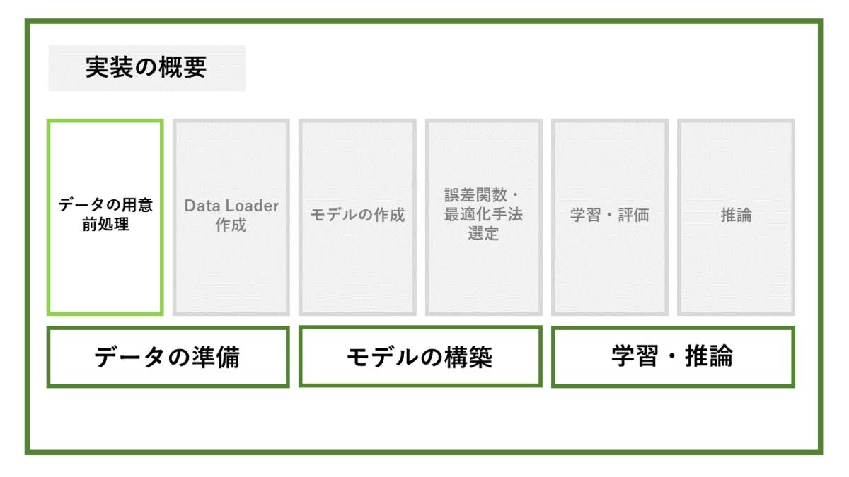 f:id:yuzuhiko_persol:20210315201354p:plain