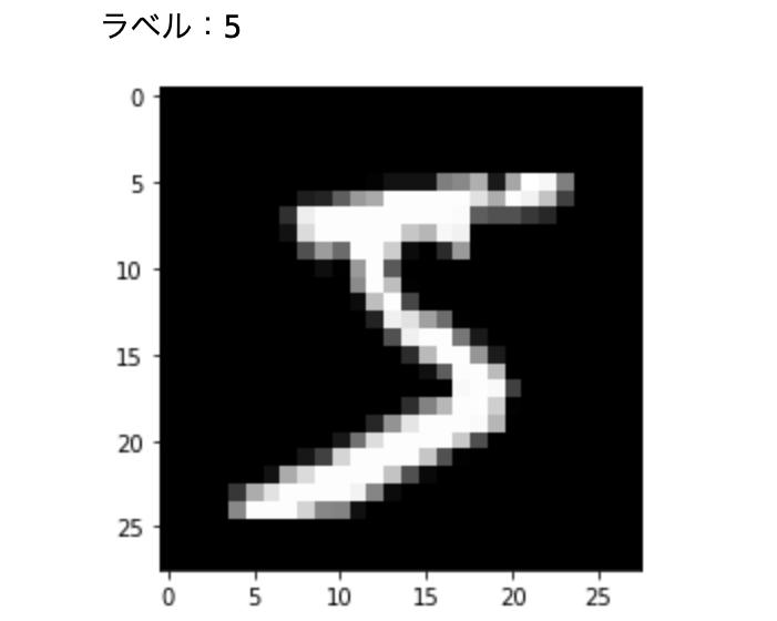 f:id:yuzuhiko_persol:20210318104059p:plain:w300:h250