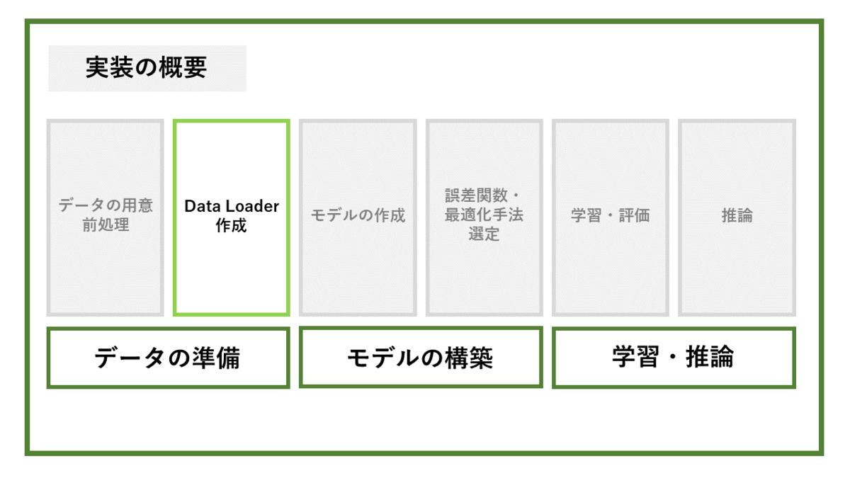 f:id:yuzuhiko_persol:20210318111248p:plain
