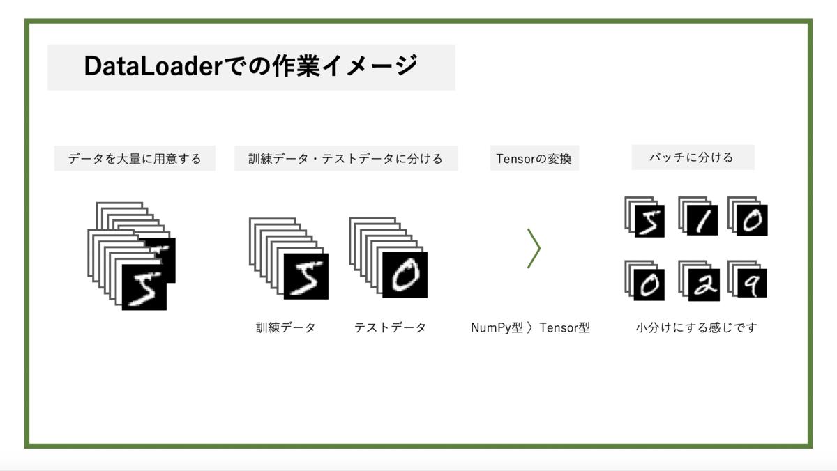 f:id:yuzuhiko_persol:20210319101348p:plain