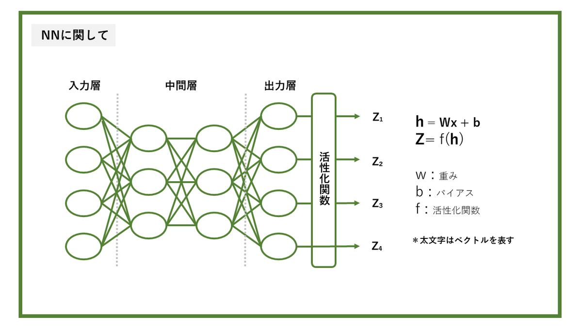 f:id:yuzuhiko_persol:20210322101605p:plain