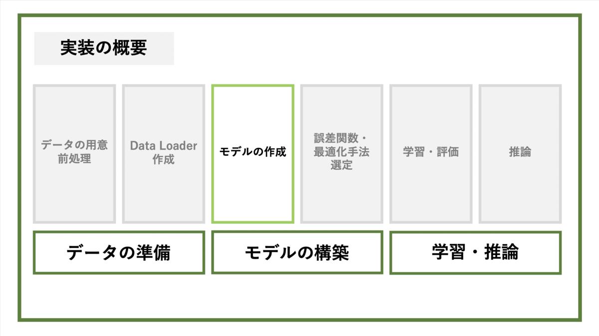 f:id:yuzuhiko_persol:20210322104542p:plain