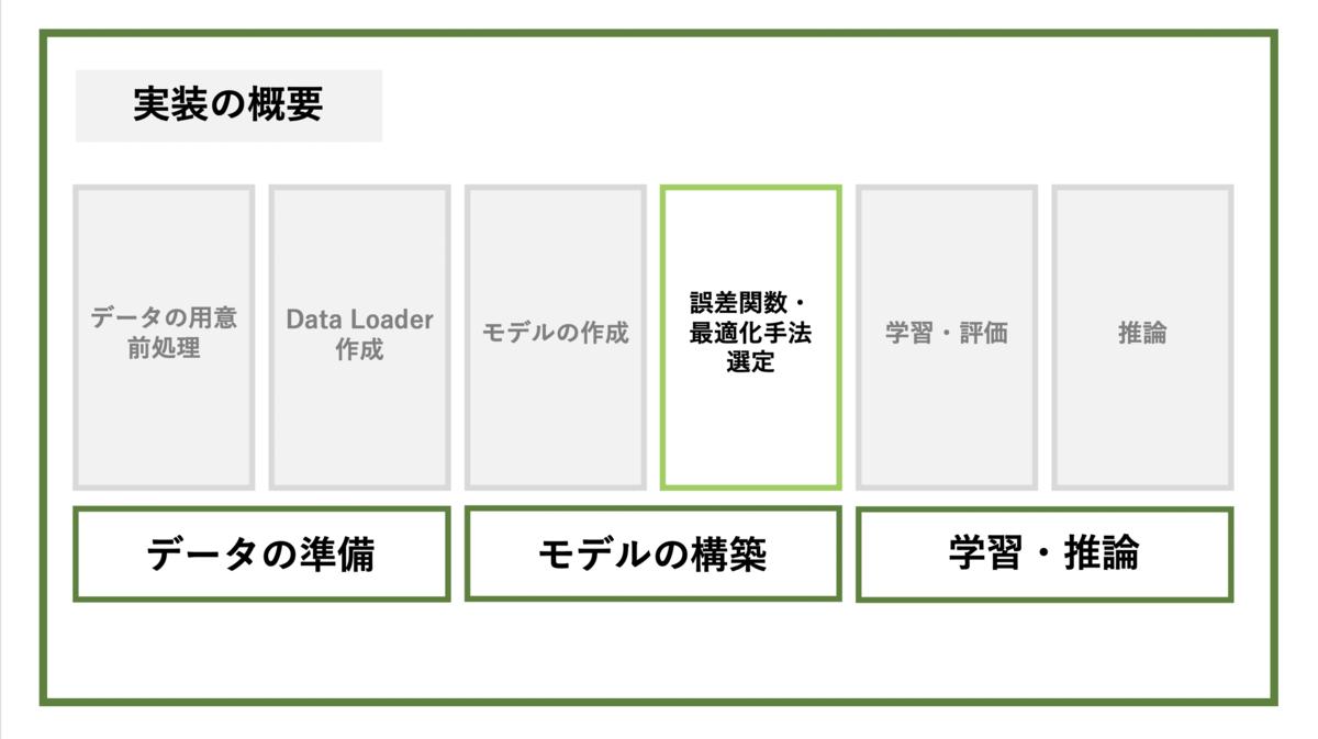 f:id:yuzuhiko_persol:20210322134733p:plain