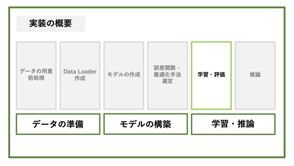 f:id:yuzuhiko_persol:20210322164324p:plain