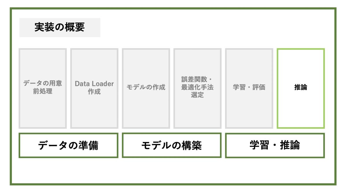 f:id:yuzuhiko_persol:20210322200921p:plain