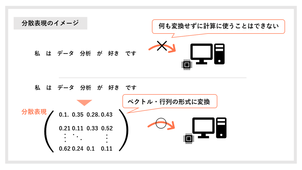 f:id:yuzuhiko_persol:20210719193205p:plain