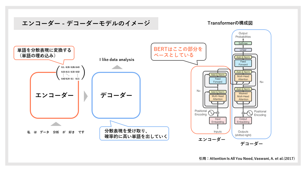 f:id:yuzuhiko_persol:20210719193500p:plain