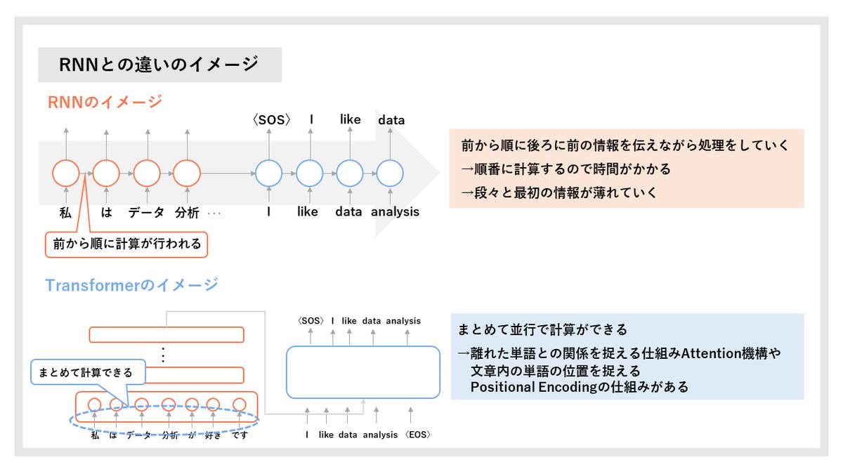 f:id:yuzuhiko_persol:20210719193645p:plain