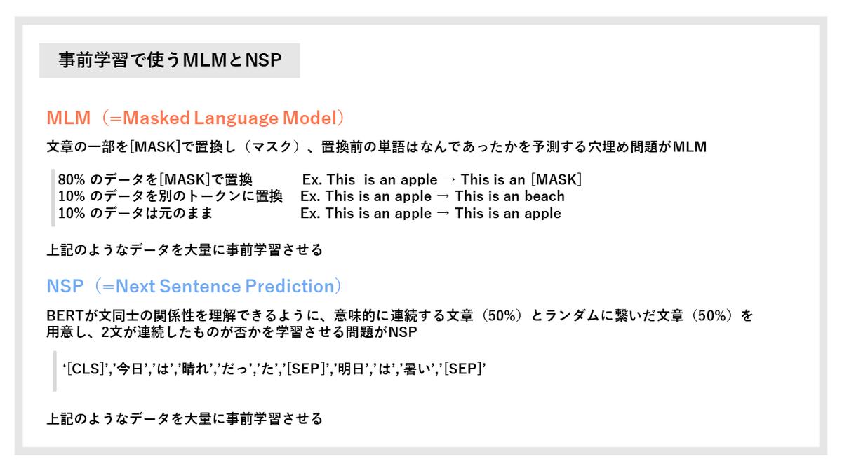 f:id:yuzuhiko_persol:20210719194119p:plain