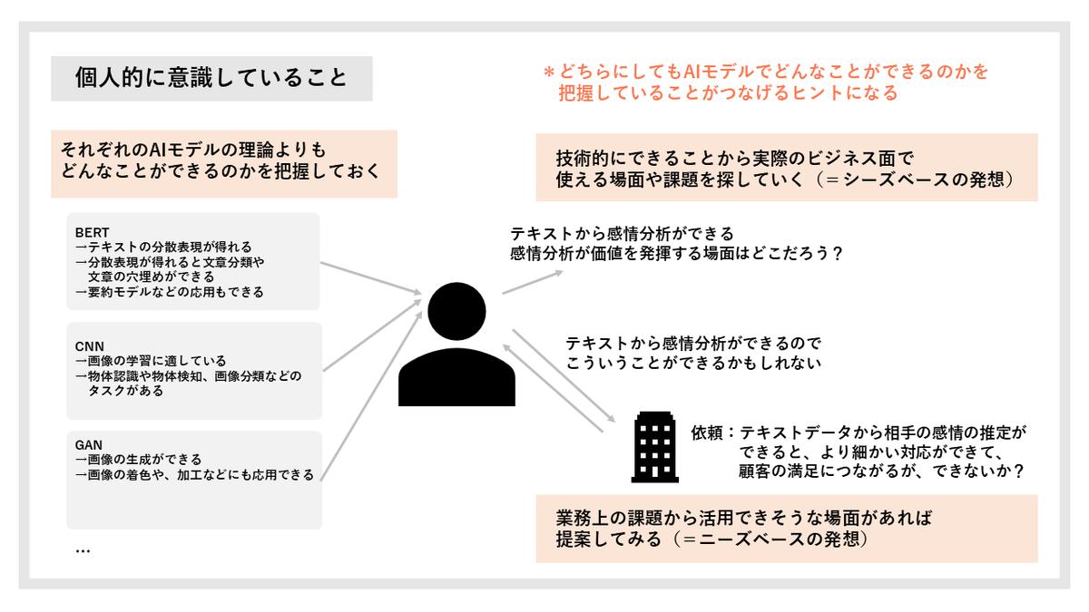 f:id:yuzuhiko_persol:20210719200951p:plain