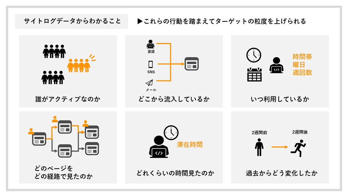 f:id:yuzuhiko_persol:20210914195630p:plain