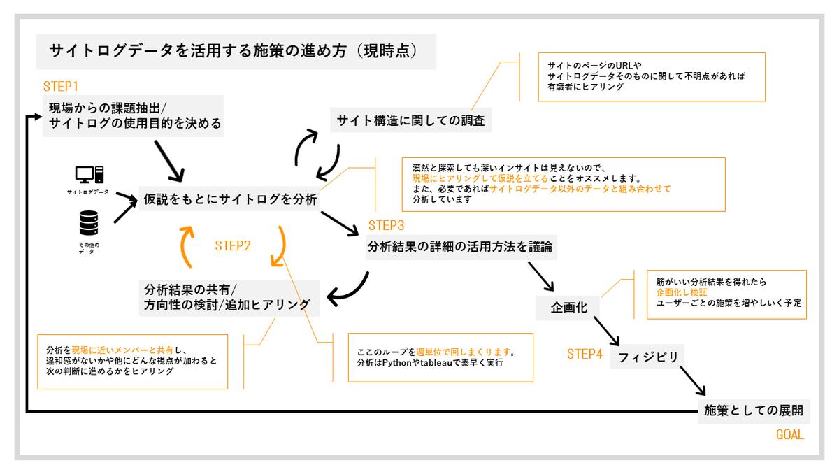 f:id:yuzuhiko_persol:20210916093743p:plain