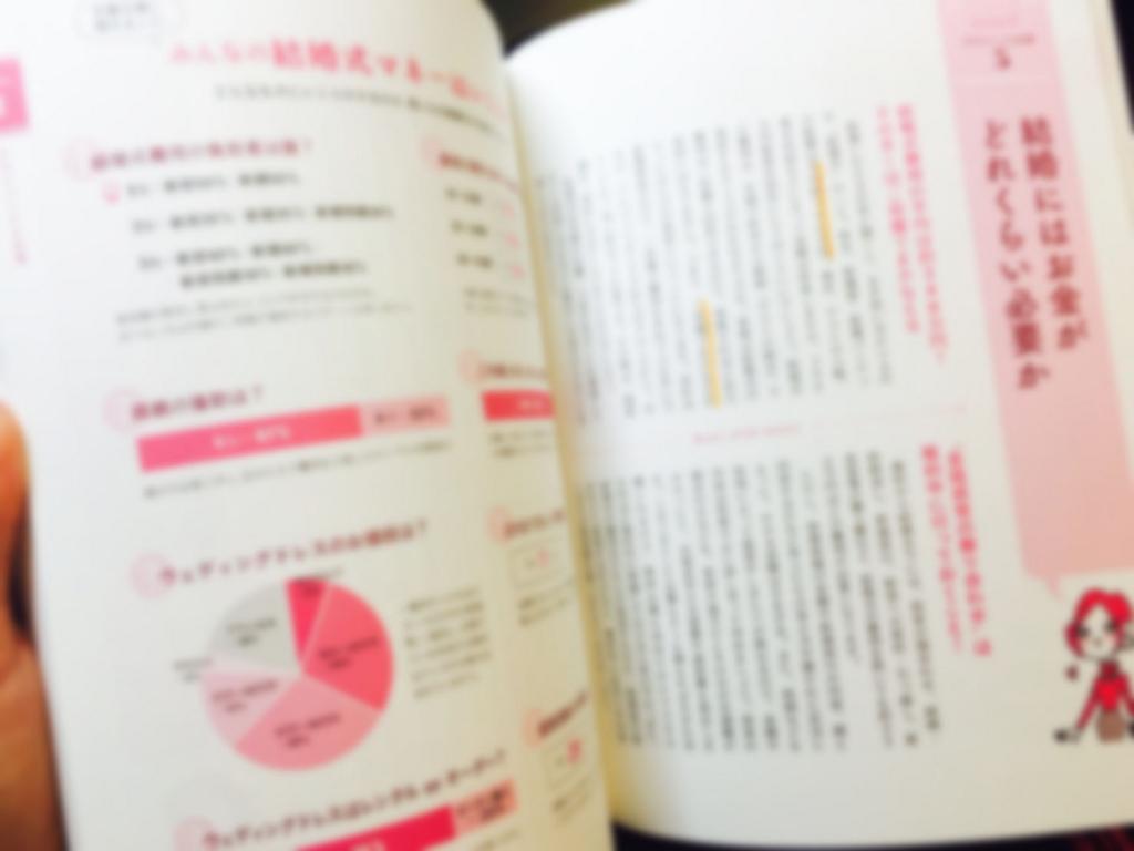 f:id:yuzuhooo:20170727220429j:plain