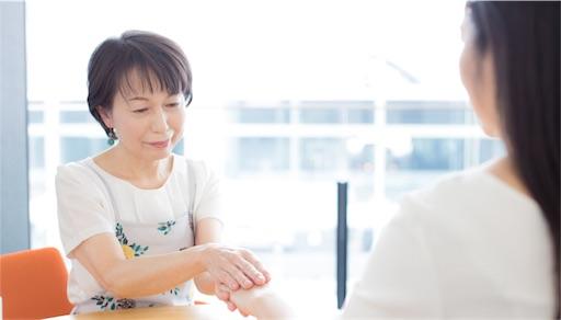 f:id:yuzuka-tani:20190301162950j:image
