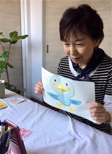 f:id:yuzuka-tani:20200426183752j:image