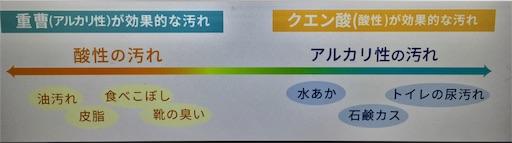 f:id:yuzuka-tani:20201009161719j:image