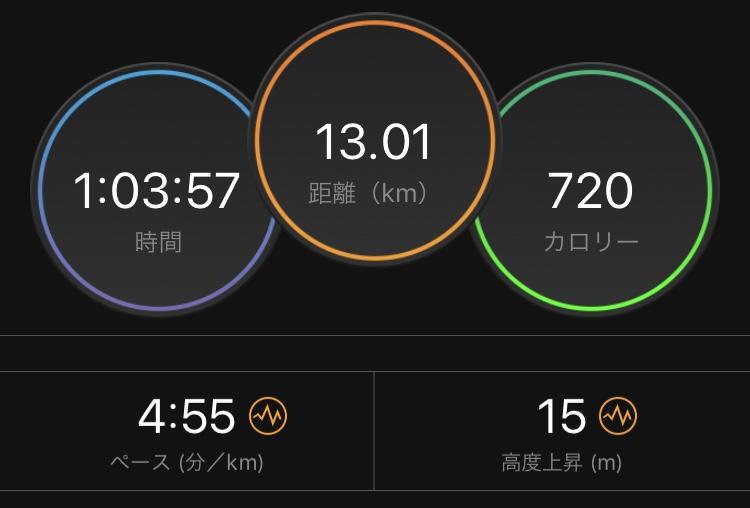 f:id:yuzuka2275:20190113164143j:plain