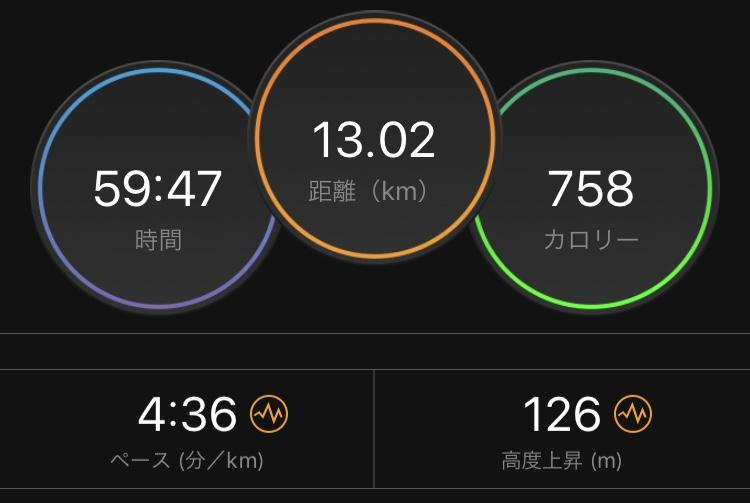 f:id:yuzuka2275:20190119144843j:plain