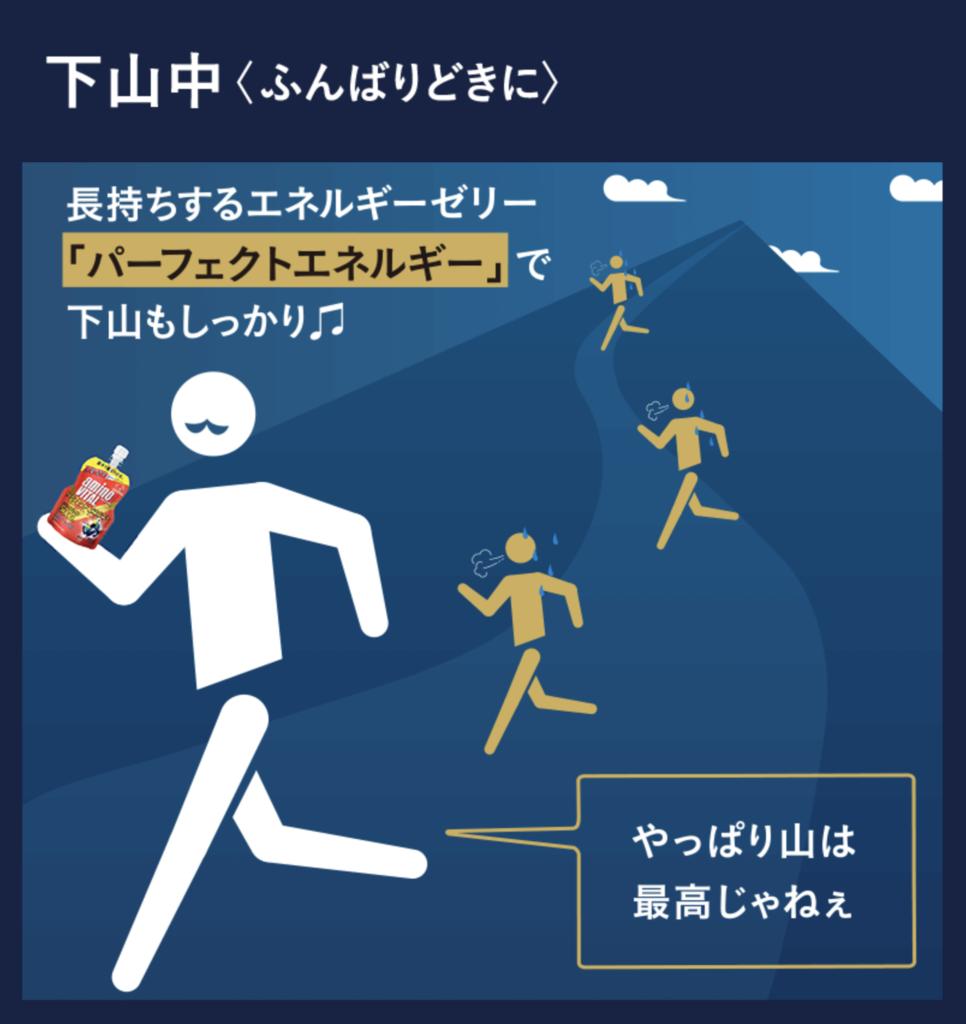 f:id:yuzuki-miki:20181018113914p:plain